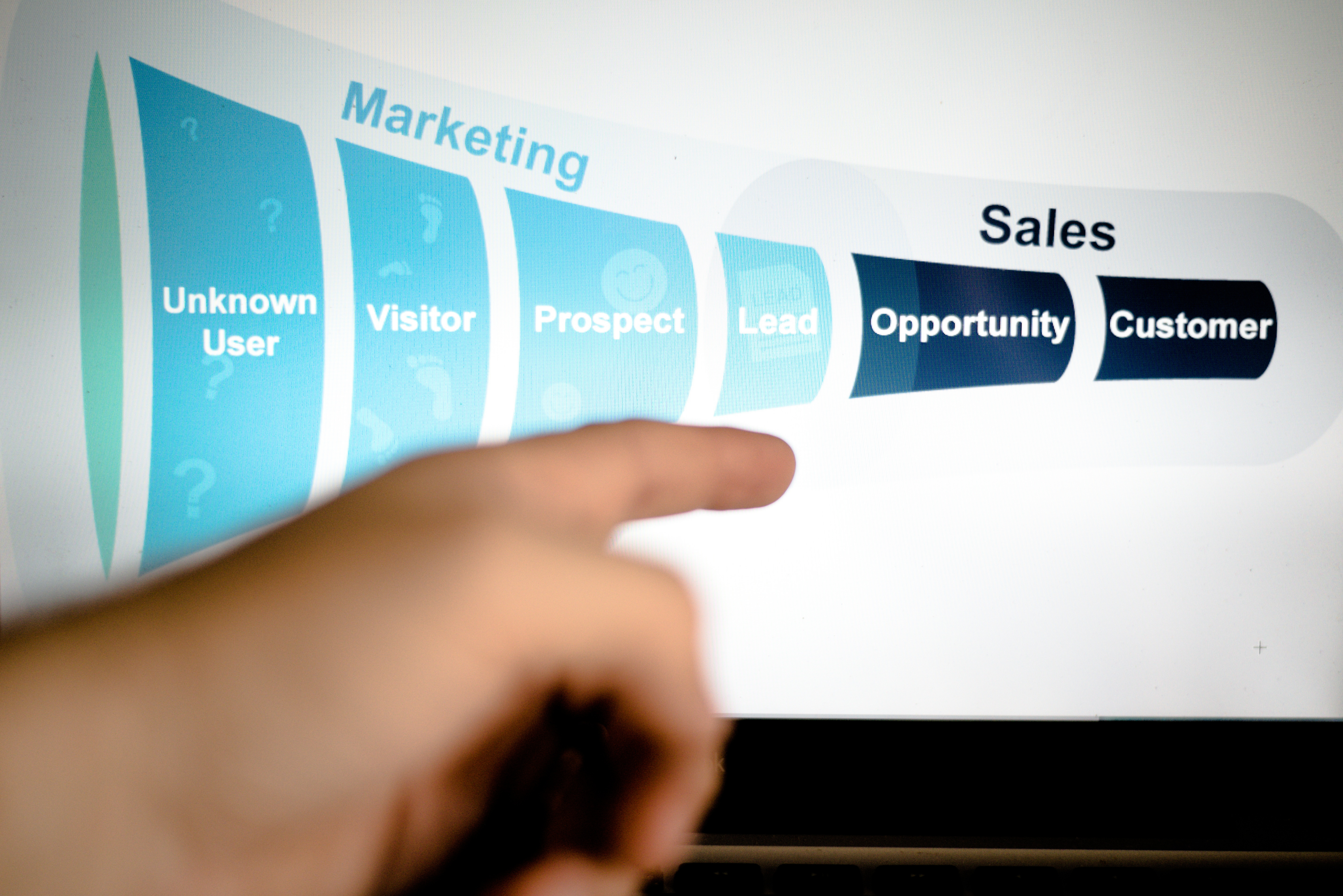 Sales And Marketing Alignment: A Meeting Of Equals Drives Better Revenue Generation